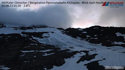 Livecam Mölltaler Gletscher - Klühspies