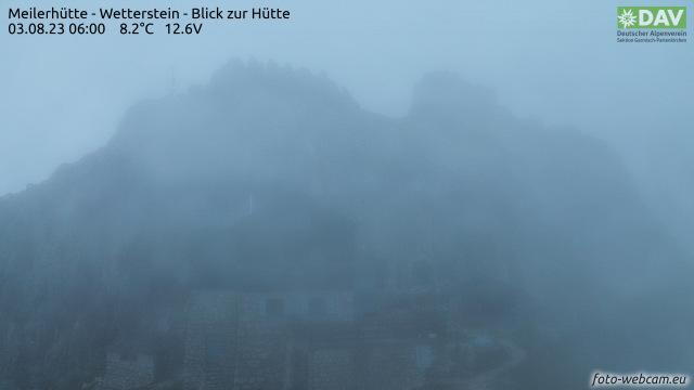 Blick zur Meilerhütte
