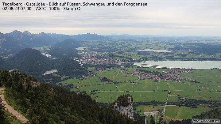 Webcam vom Tegelberghaus