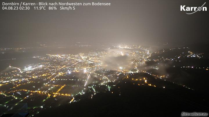 Bodensee Dornbirn (Austria)