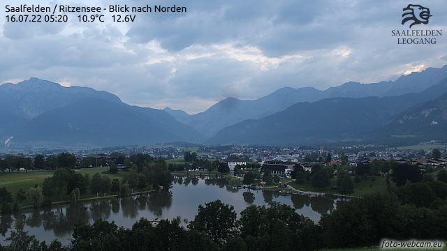 aktuelles Panoramabild