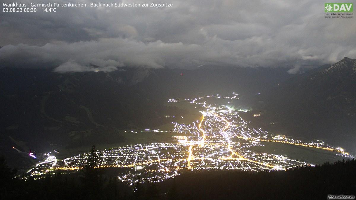 Garmisch Panorama